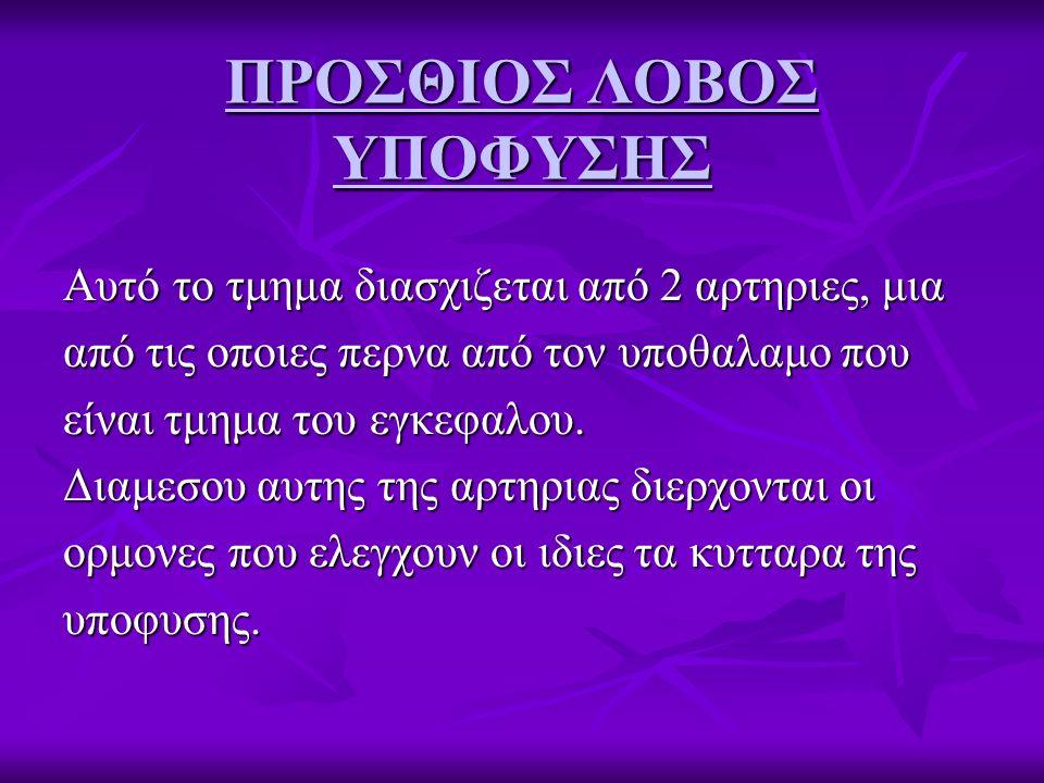 Ορμονες: -ACTH (αδρενοκορτικοτροπος ορμονη) που ερεθιζει το φλοιο των επινεφριδιων.
