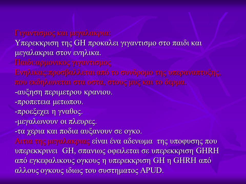 Κλινικα συμπτωματα: -στρογγυλο πανσεληνοειδες προσωπο -συσσωρευση λιπους στον τραχηλο και ραχη -δερμα λεπτο με ραβδωσεις πορφυρου χρωματος -ευκολη κουραση -διαβητης -αμηνορροια στην γυναικα, υπερτριχωση, ακμη -υπερταση