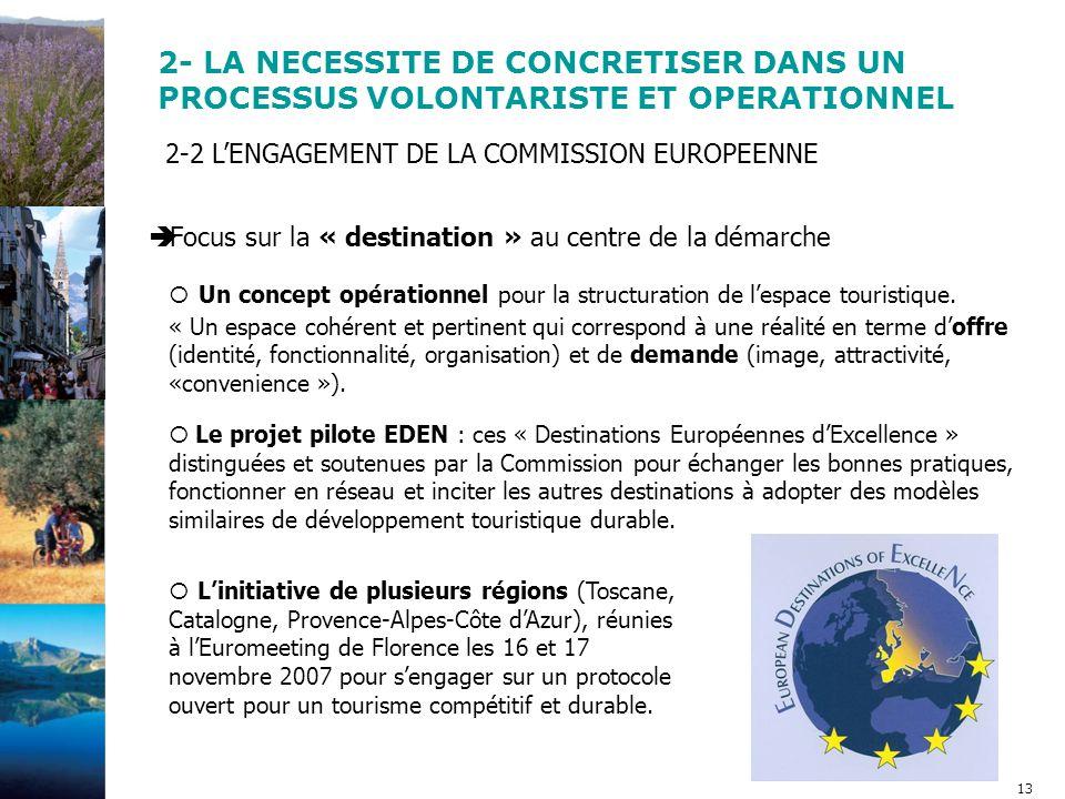 13  Focus sur la « destination » au centre de la démarche  Un concept opérationnel pour la structuration de l'espace touristique.
