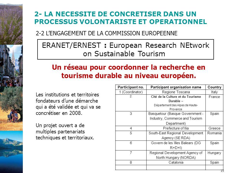 15 ERANET/ERNEST : European Research NEtwork on Sustainable Tourism Un réseau pour coordonner la recherche en tourisme durable au niveau européen.
