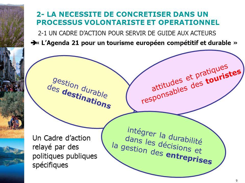 10 9 αρχές δράσης – Σχεδιάστε με μακρόπνοη προοπτική – Συμμετοχή όλων των ενδιαφερόμενων μερών – Στόχος ένας καλός ρυθμός ανάπτυξης –Υιοθετήστε μια ολιστική και ολοκληρωμένη προσέγγιση – Χρήση όλων των διαθέσιμων γνώσεων – Μειώστε και διαχειριστείτε τους κινδύνους – Απεικόνιση των επιπτώσεων στο κόστος – Εάν είναι απαραίτητο, καθορίστε όρια και σεβαστείτε τα.