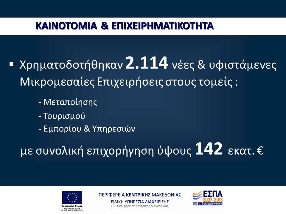 ΚΑΙΝΟΤΟΜΙΑ & ΕΠΙΧΕΙΡΗΜΑΤΙΚΟΤΗΤΑ  Χρηματοδοτήθηκαν 2.114 νέες & υφιστάμενες Μικρομεσαίες Επιχειρήσεις στους τομείς : - Μεταποίησης - Τουρισμού - Εμπορίου & Υπηρεσιών με συνολική επιχορήγηση ύψους 142 εκατ.