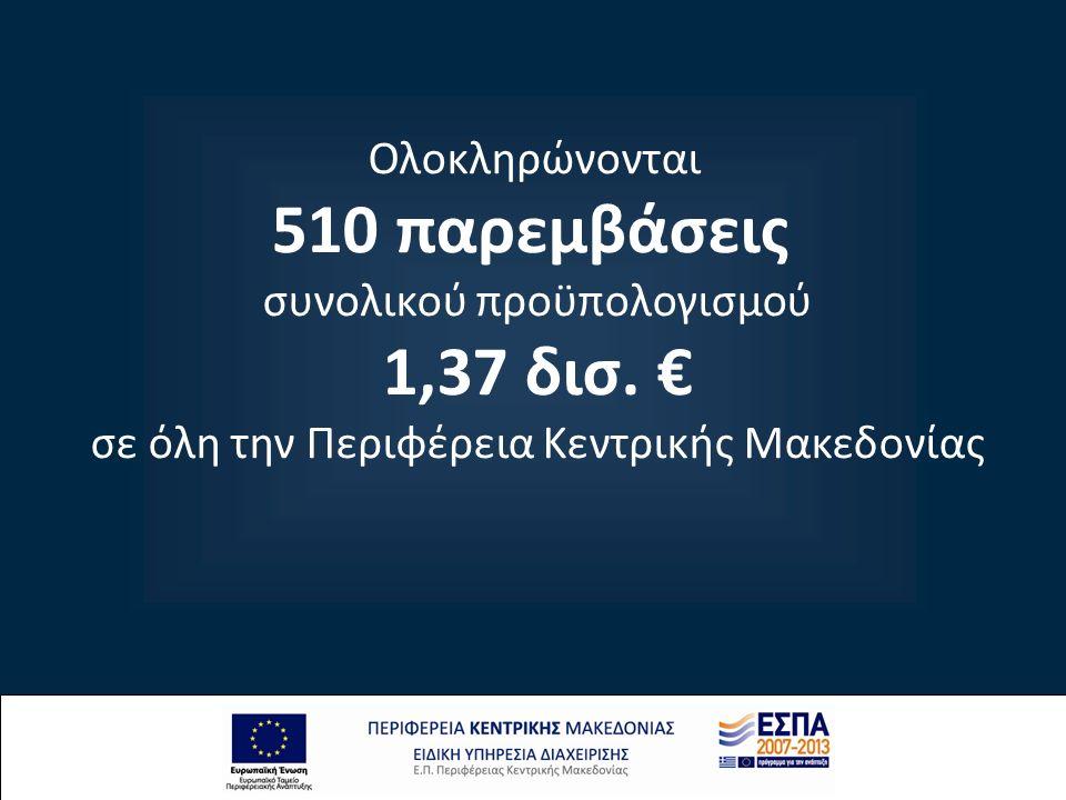 Ολοκληρώνονται 510 παρεμβάσεις συνολικού προϋπολογισμού 1,37 δισ. € σε όλη την Περιφέρεια Κεντρικής Μακεδονίας