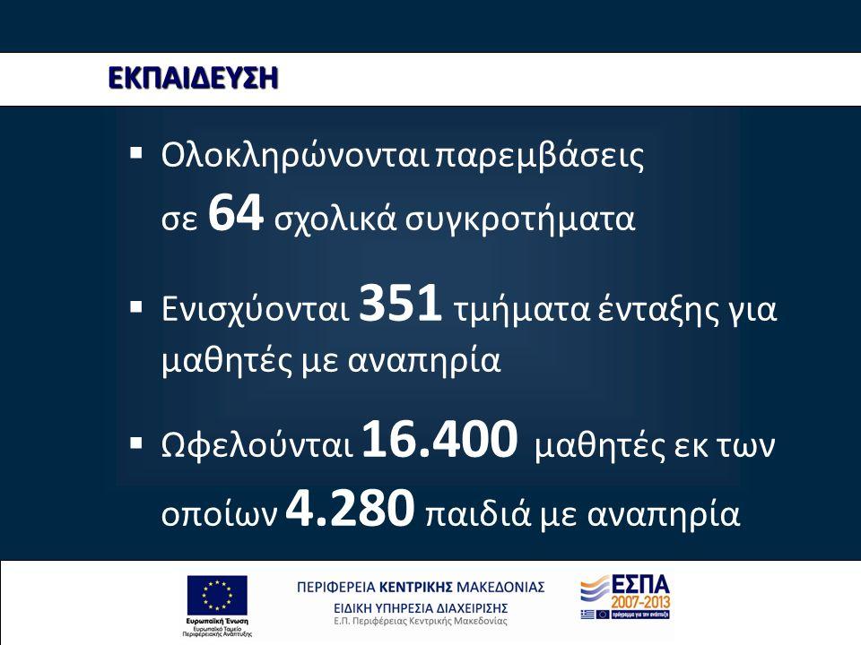 ΕΚΠΑΙΔΕΥΣΗ  Ολοκληρώνονται παρεμβάσεις σε 64 σχολικά συγκροτήματα  Ενισχύονται 351 τμήματα ένταξης για μαθητές με αναπηρία  Ωφελούνται 16.400 μαθητές εκ των οποίων 4.280 παιδιά με αναπηρία