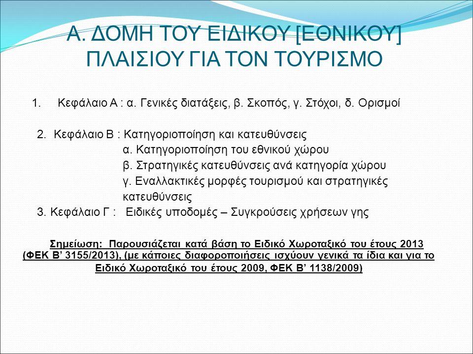 Α. ΔΟΜΗ ΤΟΥ ΕΙΔΙΚΟΥ [ΕΘΝΙΚΟΥ] ΠΛΑΙΣΙΟΥ ΓΙΑ ΤΟΝ ΤΟΥΡΙΣΜΟ 1. Κεφάλαιο Α : α. Γενικές διατάξεις, β. Σκοπός, γ. Στόχοι, δ. Ορισμοί 2. Κεφάλαιο Β : Κατηγορ