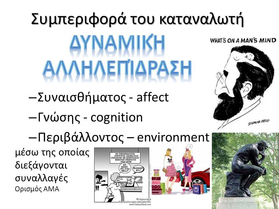 Συμπεριφορά του καταναλωτή – Συναισθήματος - affect – Γνώσης - cognition – Περιβάλλοντος – environment μέσω της οποίας διεξάγονται συναλλαγές Ορισμός AMA