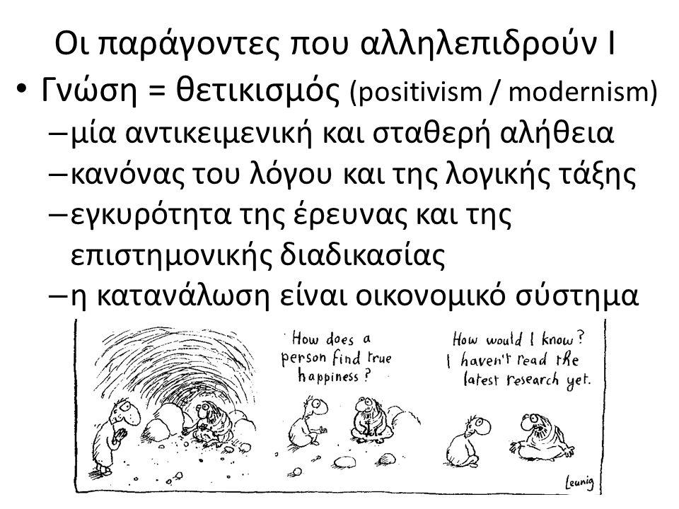 Οι παράγοντες που αλληλεπιδρούν Ι Γνώση = θετικισμός (positivism / modernism) – μία αντικειμενική και σταθερή αλήθεια – κανόνας του λόγου και της λογικής τάξης – εγκυρότητα της έρευνας και της επιστημονικής διαδικασίας – η κατανάλωση είναι οικονομικό σύστημα