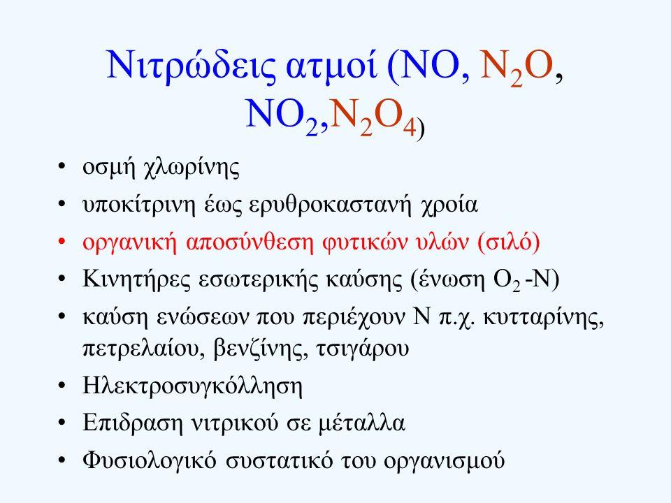 Νιτρώδεις ατμοί (NO, N 2 O, NO 2,N 2 O 4) οσμή χλωρίνης υποκίτρινη έως ερυθροκαστανή χροία οργανική αποσύνθεση φυτικών υλών (σιλό) Κινητήρες εσωτερική