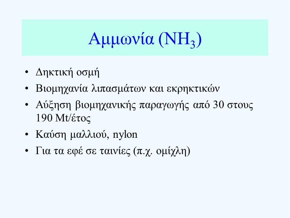 Αμμωνία (NH 3 ) Δηκτική οσμή Βιομηχανία λιπασμάτων και εκρηκτικών Αύξηση βιομηχανικής παραγωγής από 30 στους 190 Μt/έτος Καύση μαλλιού, nylon Για τα ε