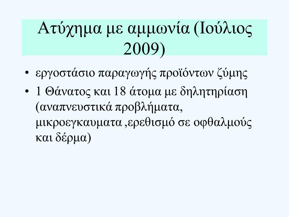 Ατύχημα με αμμωνία (Ιούλιος 2009) εργοστάσιο παραγωγής προϊόντων ζύμης 1 Θάνατος και 18 άτομα με δηλητηρίαση (αναπνευστικά προβλήματα, μικροεγκαυματα,