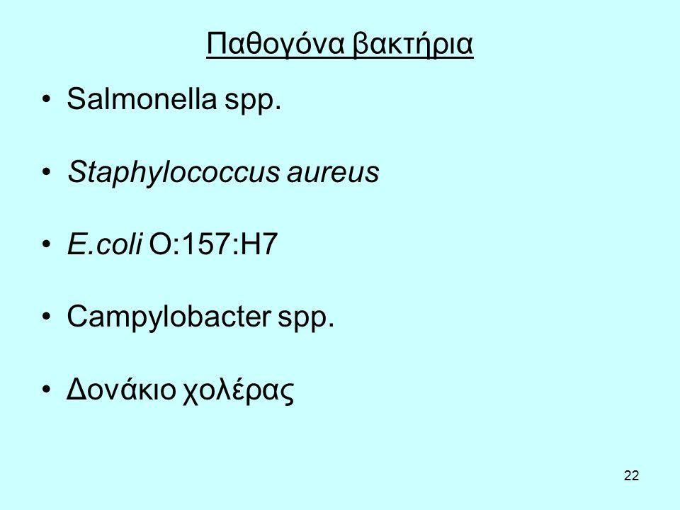 22 Παθογόνα βακτήρια Salmonella spp. Staphylococcus aureus E.coli O:157:Η7 Campylobacter spp. Δονάκιο χολέρας