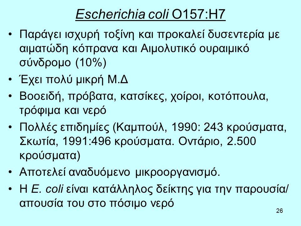 26 Escherichia coli Ο157:H7 Παράγει ισχυρή τοξίνη και προκαλεί δυσεντερία με αιματώδη κόπρανα και Αιμολυτικό ουραιμικό σύνδρομο (10%) Έχει πολύ μικρή Μ.Δ Βοοειδή, πρόβατα, κατσίκες, χοίροι, κοτόπουλα, τρόφιμα και νερό Πολλές επιδημίες (Καμπούλ, 1990: 243 κρούσματα, Σκωτία, 1991:496 κρούσματα.