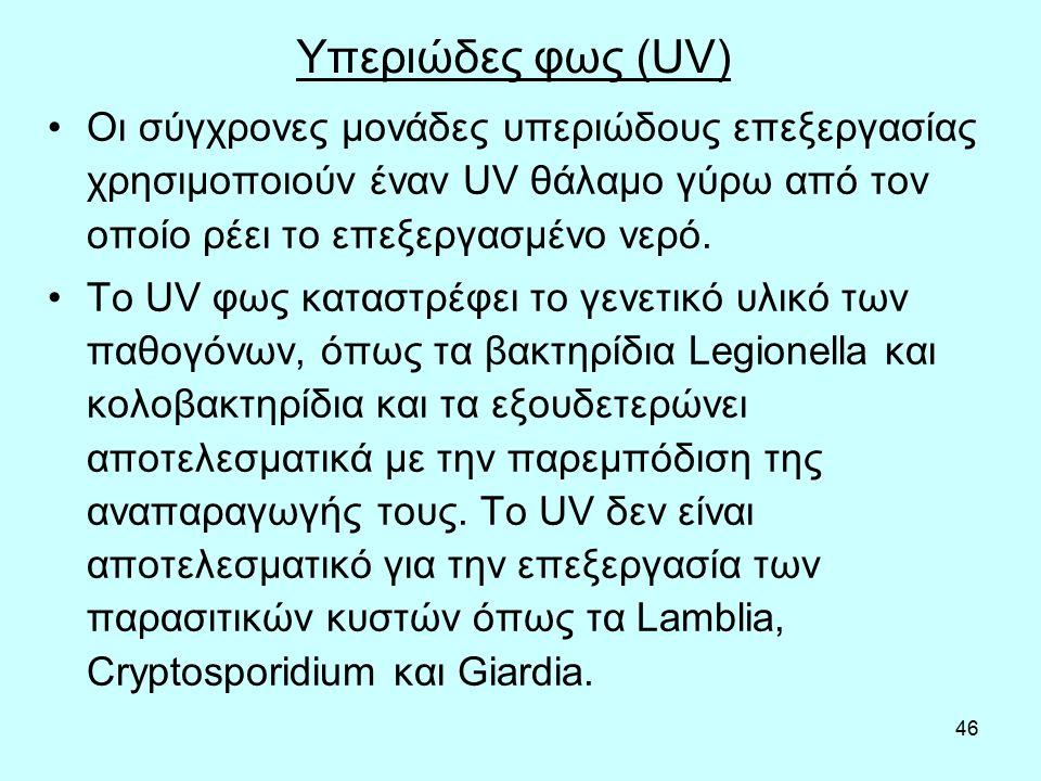 46 Υπεριώδες φως (UV) Οι σύγχρονες μονάδες υπεριώδους επεξεργασίας χρησιμοποιούν έναν UV θάλαμο γύρω από τον οποίο ρέει το επεξεργασμένο νερό. Το UV φ