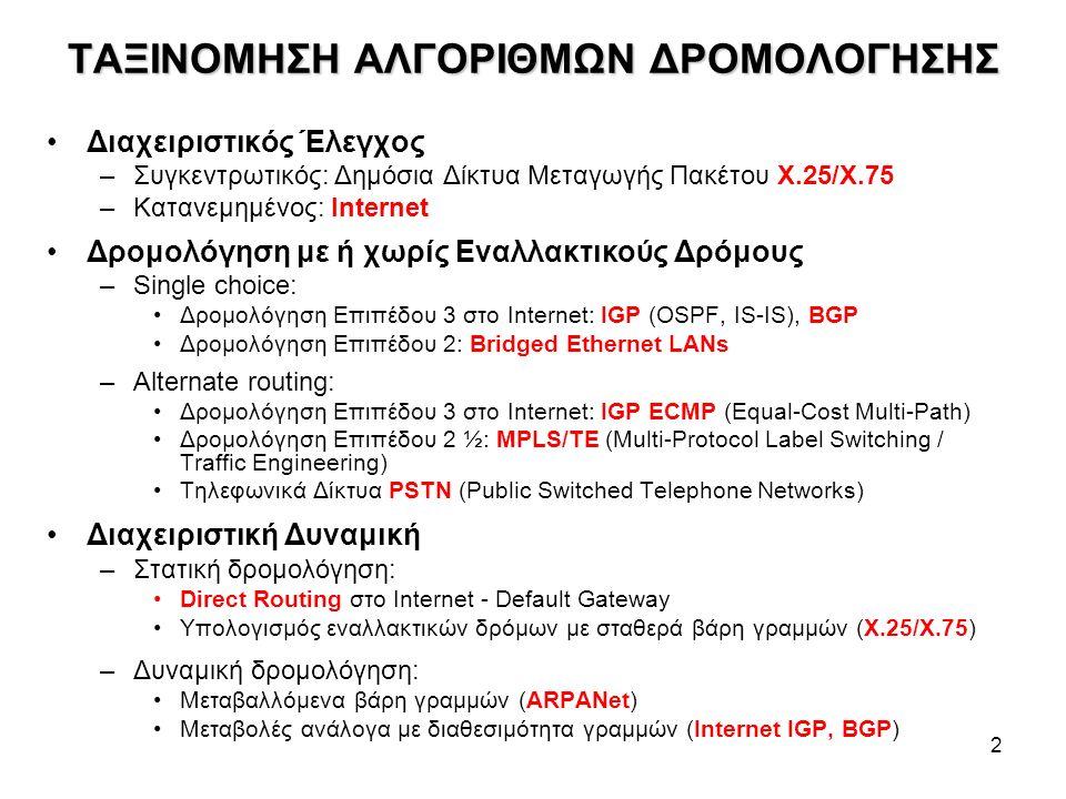 2 ΤΑΞΙΝΟΜΗΣΗ ΑΛΓΟΡΙΘΜΩΝ ΔΡΟΜΟΛΟΓΗΣΗΣ Διαχειριστικός Έλεγχος –Συγκεντρωτικός: Δημόσια Δίκτυα Μεταγωγής Πακέτου Χ.25/Χ.75 –Κατανεμημένος: Internet Δρομολόγηση με ή χωρίς Εναλλακτικούς Δρόμους –Single choice: Δρομολόγηση Επιπέδου 3 στο Internet: IGP (OSPF, IS-IS), BGP Δρομολόγηση Επιπέδου 2: Bridged Ethernet LANs –Alternate routing: Δρομολόγηση Επιπέδου 3 στο Internet: IGP ECMP (Equal-Cost Multi-Path) Δρομολόγηση Επιπέδου 2 ½: MPLS/TE (Multi-Protocol Label Switching / Traffic Engineering) Τηλεφωνικά Δίκτυα PSTN (Public Switched Telephone Networks) Διαχειριστική Δυναμική –Στατική δρομολόγηση: Direct Routing στο Internet - Default Gateway Υπολογισμός εναλλακτικών δρόμων με σταθερά βάρη γραμμών (Χ.25/Χ.75) –Δυναμική δρομολόγηση: Μεταβαλλόμενα βάρη γραμμών (ARPANet) Μεταβολές ανάλογα με διαθεσιμότητα γραμμών (Internet IGP, BGP)