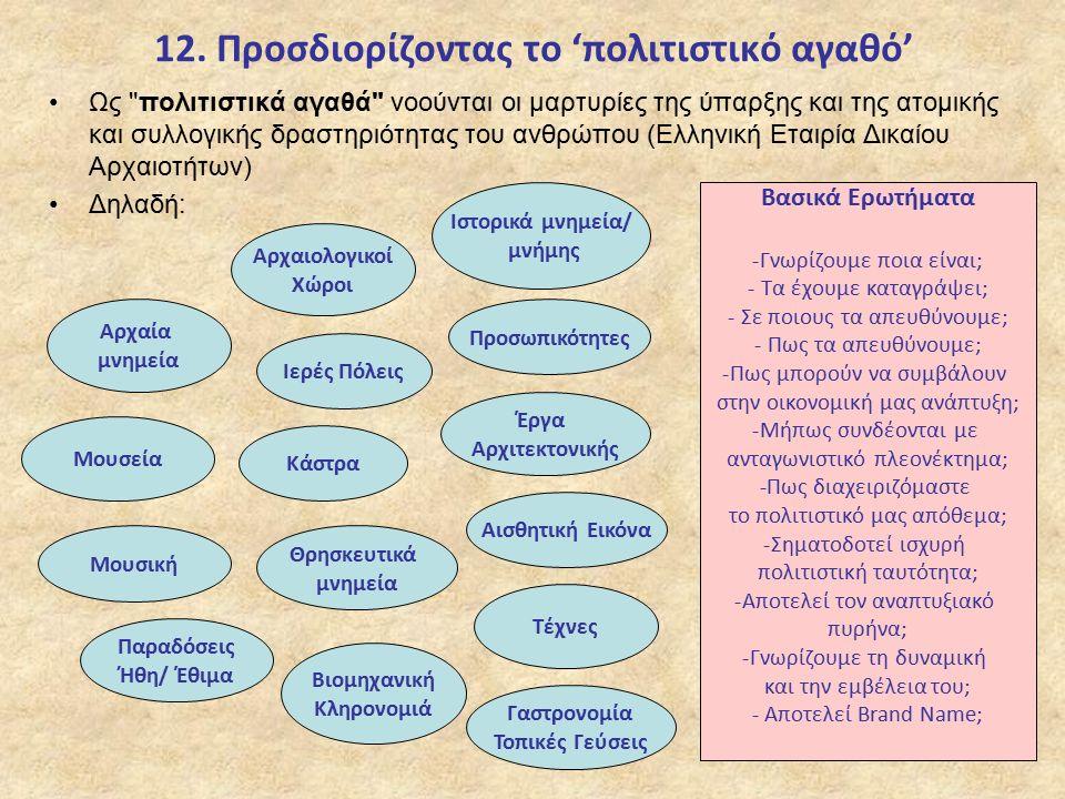 12. Προσδιορίζοντας το 'πολιτιστικό αγαθό' Ως