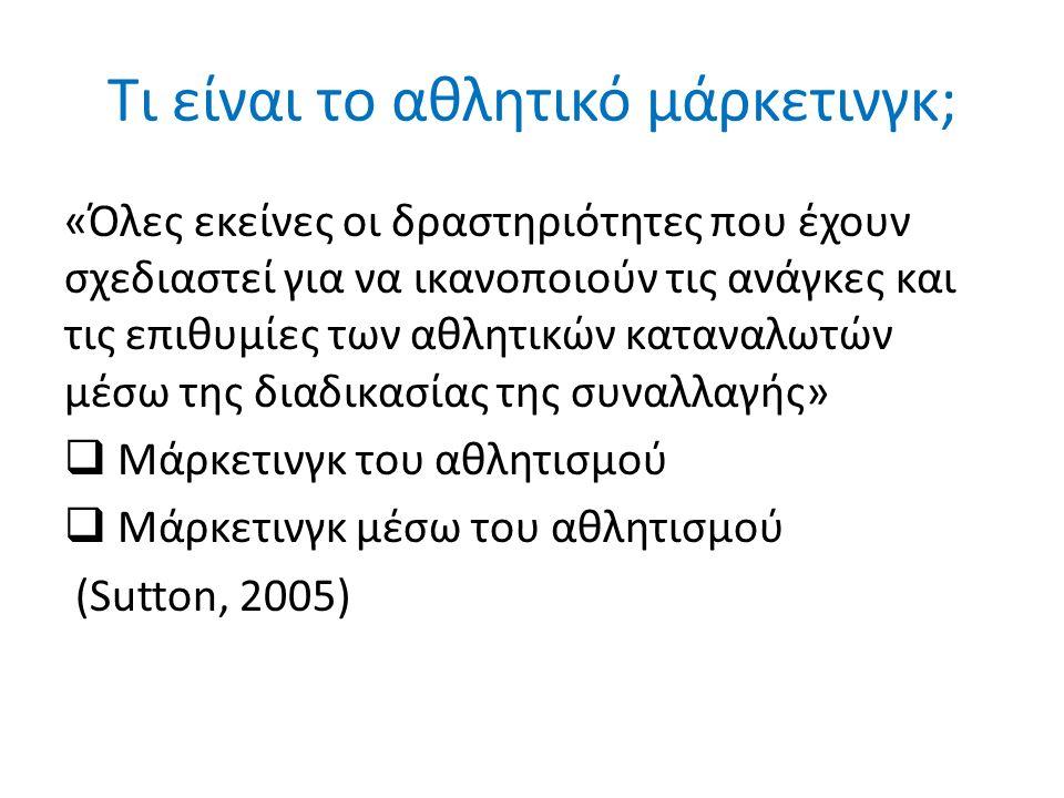 Τι είναι το αθλητικό μάρκετινγκ; «Όλες εκείνες οι δραστηριότητες που έχουν σχεδιαστεί για να ικανοποιούν τις ανάγκες και τις επιθυμίες των αθλητικών καταναλωτών μέσω της διαδικασίας της συναλλαγής»  Μάρκετινγκ του αθλητισμού  Μάρκετινγκ μέσω του αθλητισμού (Sutton, 2005)
