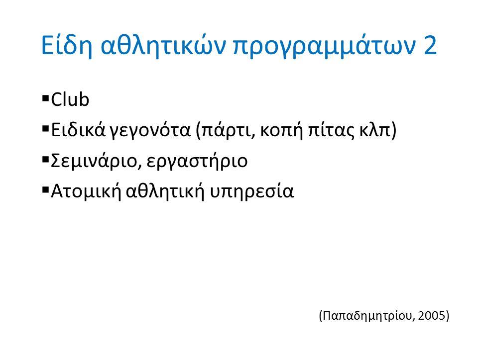 Είδη αθλητικών προγραμμάτων 2  Club  Ειδικά γεγονότα (πάρτι, κοπή πίτας κλπ)  Σεμινάριο, εργαστήριο  Ατομική αθλητική υπηρεσία (Παπαδημητρίου, 200