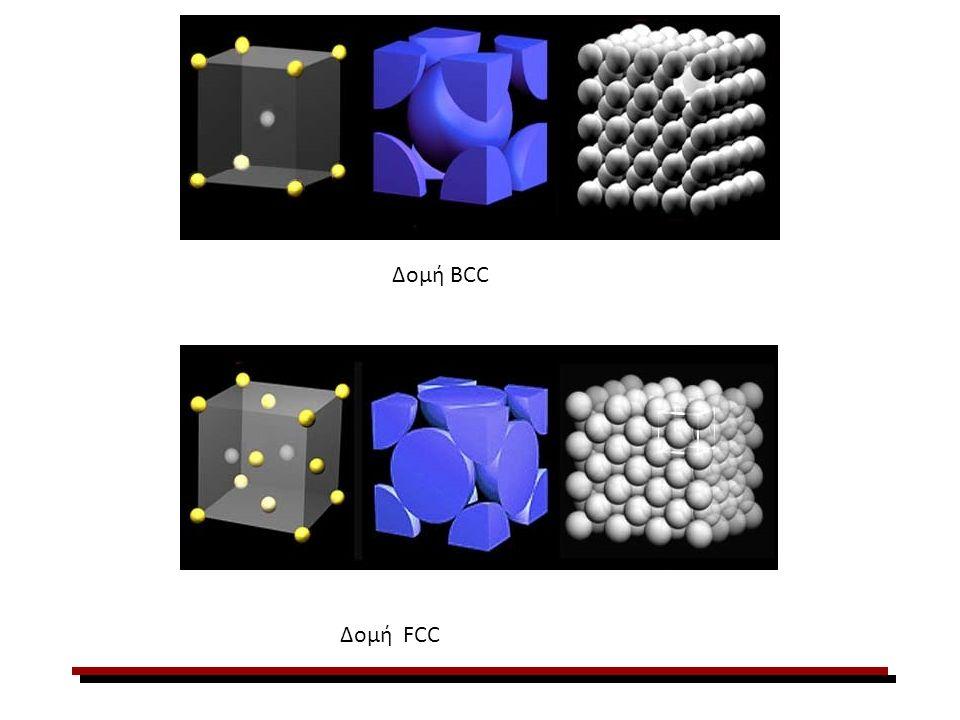 Δομή BCC Δομή FCC