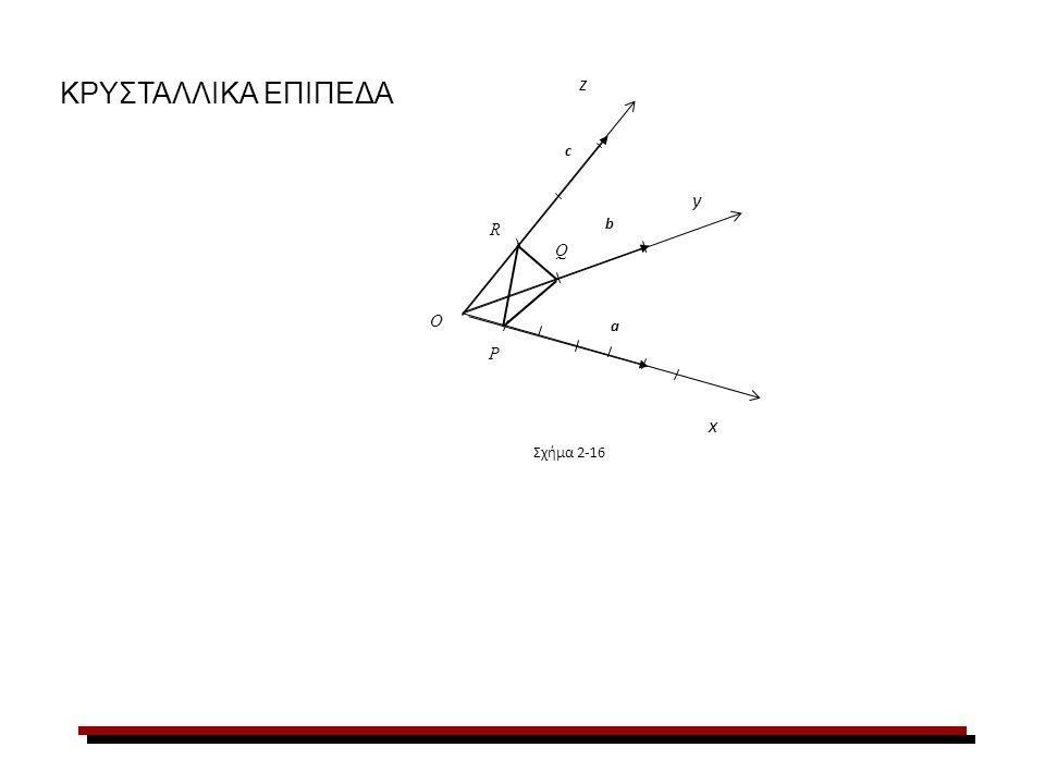 x Σχήμα 2-16 z P Q R O a c b y ΚΡΥΣΤΑΛΛΙΚΑ ΕΠΙΠΕΔΑ