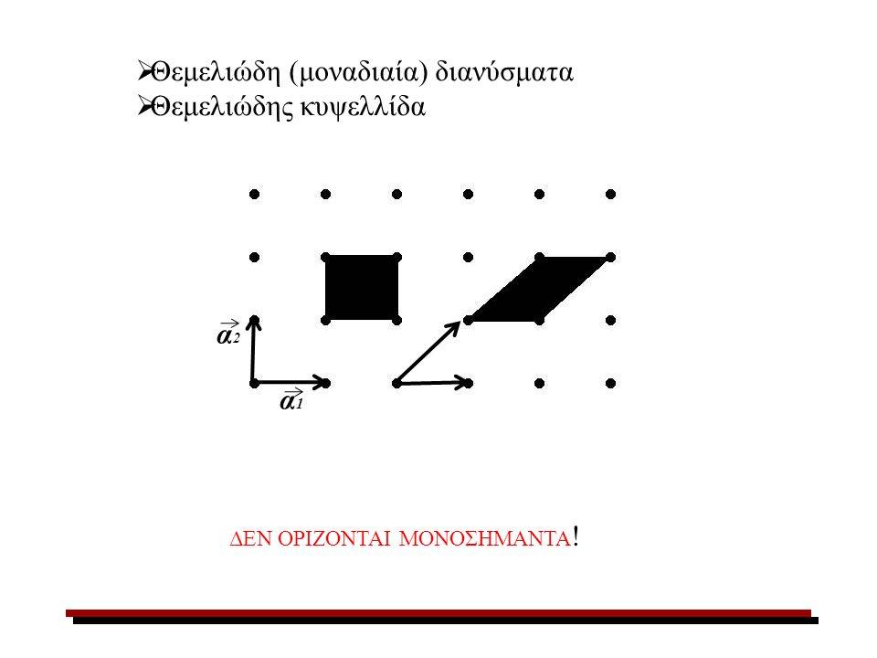  Θεμελιώδη (μοναδιαία) διανύσματα  Θεμελιώδης κυψελλίδα α1α1 α2α2 ΔΕΝ ΟΡΙΖΟΝΤΑΙ ΜΟΝΟΣΗΜΑΝΤΑ !