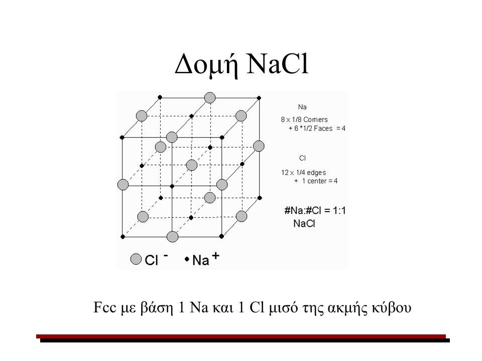 Δομή NaCl Fcc με βάση 1 Na και 1 Cl μισό της ακμής κύβου