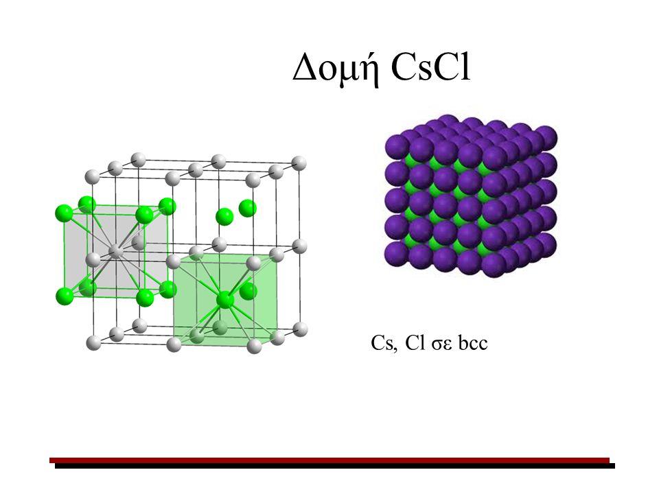Δομή CsCl Cs, Cl σε bcc