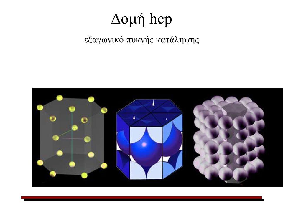 Δομή hcp εξαγωνικό πυκνής κατάληψης