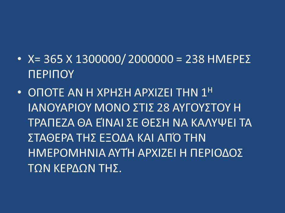 Χ= 365 Χ 1300000/ 2000000 = 238 ΗΜΕΡΕΣ ΠΕΡΙΠΟΥ ΟΠΟΤΕ ΑΝ Η ΧΡΗΣΗ ΑΡΧΙΖΕΙ ΤΗΝ 1 Η ΙΑΝΟΥΑΡΙΟΥ ΜΟΝΟ ΣΤΙΣ 28 ΑΥΓΟΥΣΤΟΥ Η ΤΡΑΠΕΖΑ ΘΑ ΕΊΝΑΙ ΣΕ ΘΕΣΗ ΝΑ ΚΑΛΥΨΕ