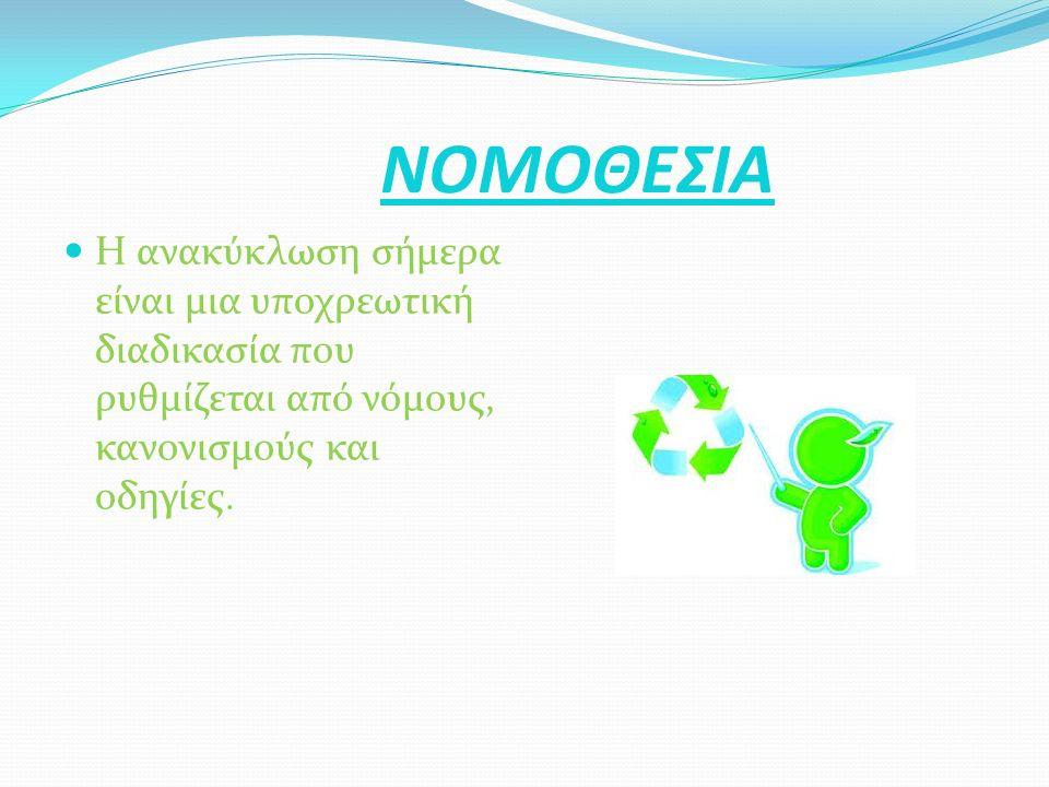 ΝΟΜΟΘΕΣΙΑ Η ανακύκλωση σήμερα είναι μια υποχρεωτική διαδικασία που ρυθμίζεται από νόμους, κανονισμούς και οδηγίες.