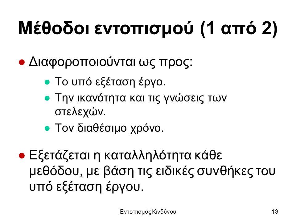 Μέθοδοι εντοπισμού (1 από 2) ●Διαφοροποιούνται ως προς: ●Το υπό εξέταση έργο.