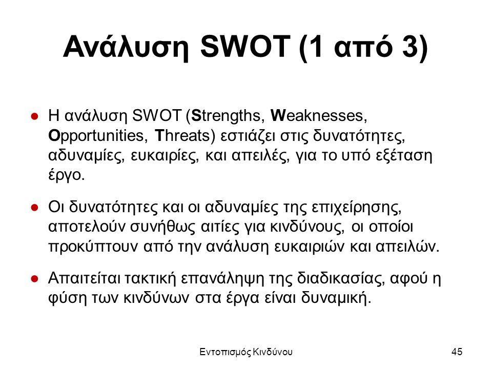 Ανάλυση SWOT (1 από 3) ●Η ανάλυση SWOT (Strengths, Weaknesses, Opportunities, Threats) εστιάζει στις δυνατότητες, αδυναμίες, ευκαιρίες, και απειλές, για το υπό εξέταση έργο.