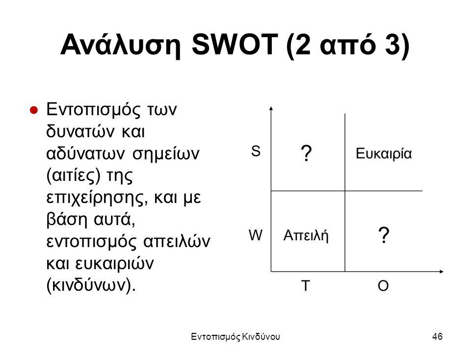 Ανάλυση SWOT (2 από 3) ●Εντοπισμός των δυνατών και αδύνατων σημείων (αιτίες) της επιχείρησης, και με βάση αυτά, εντοπισμός απειλών και ευκαιριών (κινδύνων).
