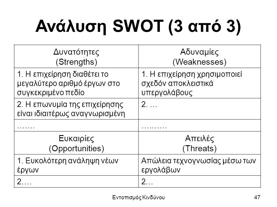Ανάλυση SWOT (3 από 3) Δυνατότητες (Strengths) Αδυναμίες (Weaknesses) 1.