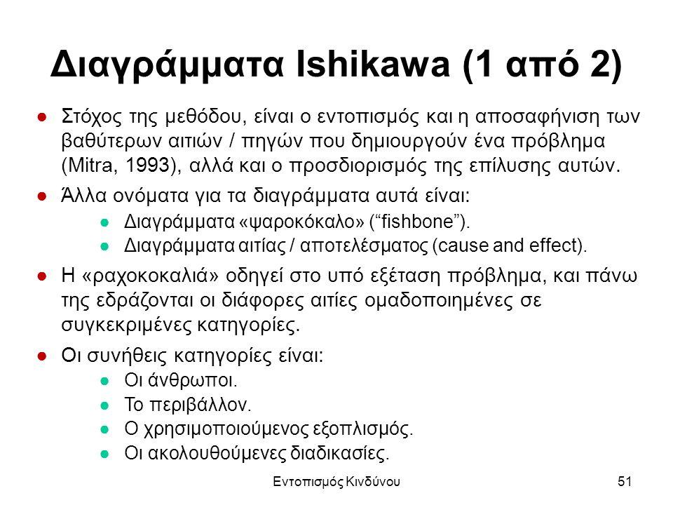 Διαγράμματα Ishikawa (1 από 2) ●Στόχος της μεθόδου, είναι ο εντοπισμός και η αποσαφήνιση των βαθύτερων αιτιών / πηγών που δημιουργούν ένα πρόβλημα (Mitra, 1993), αλλά και ο προσδιορισμός της επίλυσης αυτών.