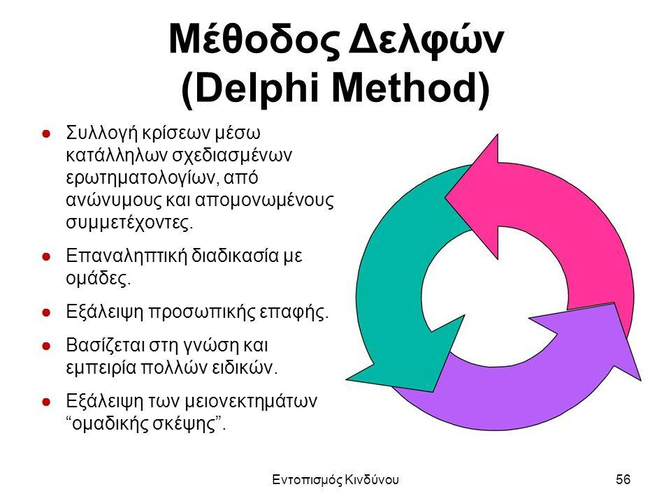 Μέθοδος Δελφών (Delphi Method) ●Συλλογή κρίσεων μέσω κατάλληλων σχεδιασμένων ερωτηματολογίων, από ανώνυμους και απομονωμένους συμμετέχοντες.