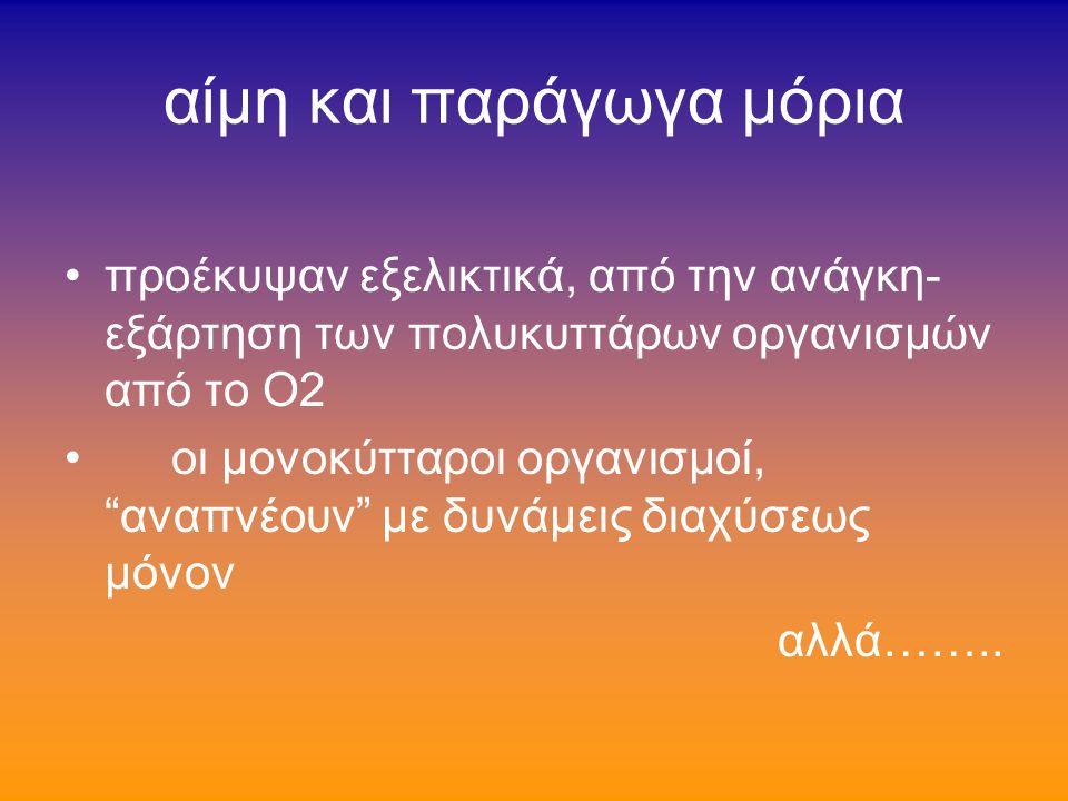 διαταραχές του μεταβολισμού της αίμης Κ. Κωνσταντόπουλος Ιούνιος 2006