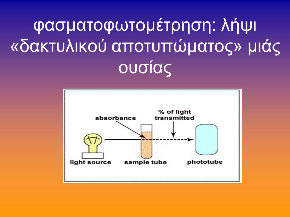 πως ανιχνεύονται οι πορφυρίνες; στα ερυθροκύτταρα προσδιορίζονται με σπεκτοφωτομετρική μέθοδο αφού εκχυλισθούν (κάθε μία με άλλο μέσο εκχύλισης .
