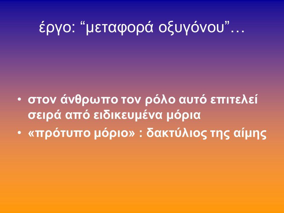ερυθροηπατική πρωτοπορφυρία (4/5)