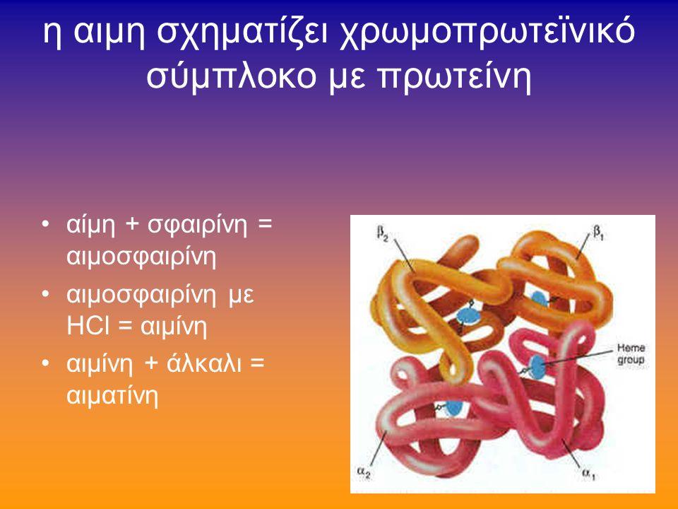 η αιμη σχηματίζει χρωμοπρωτεϊνικό σύμπλοκο με πρωτείνη αίμη + σφαιρίνη = αιμοσφαιρίνη αιμοσφαιρίνη με HCl = αιμίνη αιμίνη + άλκαλι = αιματίνη