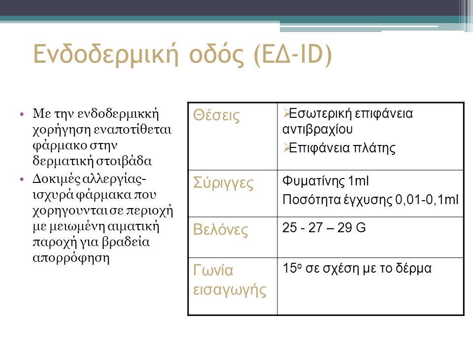 Ενδοδερμική οδός (ΕΔ-ID) Με την ενδοδερμικκή χορήγηση εναποτίθεται φάρμακο στην δερματική στοιβάδα Δοκιμές αλλεργίας- ισχυρά φάρμακα που χορηγουνται σε περιοχή με μειωμένη αιματική παροχή για βραδεία απορρόφηση Θέσεις  Εσωτερική επιφάνεια αντιβραχίου  Επιφάνεια πλάτης Σύριγγες Φυματίνης 1ml Ποσότητα έγχυσης 0,01-0,1ml Βελόνες 25 - 27 – 29 G Γωνία εισαγωγής 15 o σε σχέση με το δέρμα