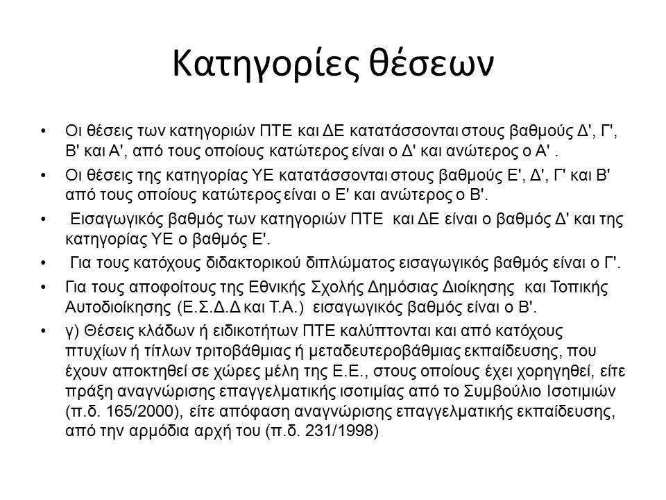 Κατηγορίες θέσεων Οι θέσεις των κατηγοριών ΠΤΕ και ΔΕ κατατάσσονται στους βαθμούς Δ , Γ , Β και Α , από τους οποίους κατώτερος είναι ο Δ και ανώτερος ο Α .