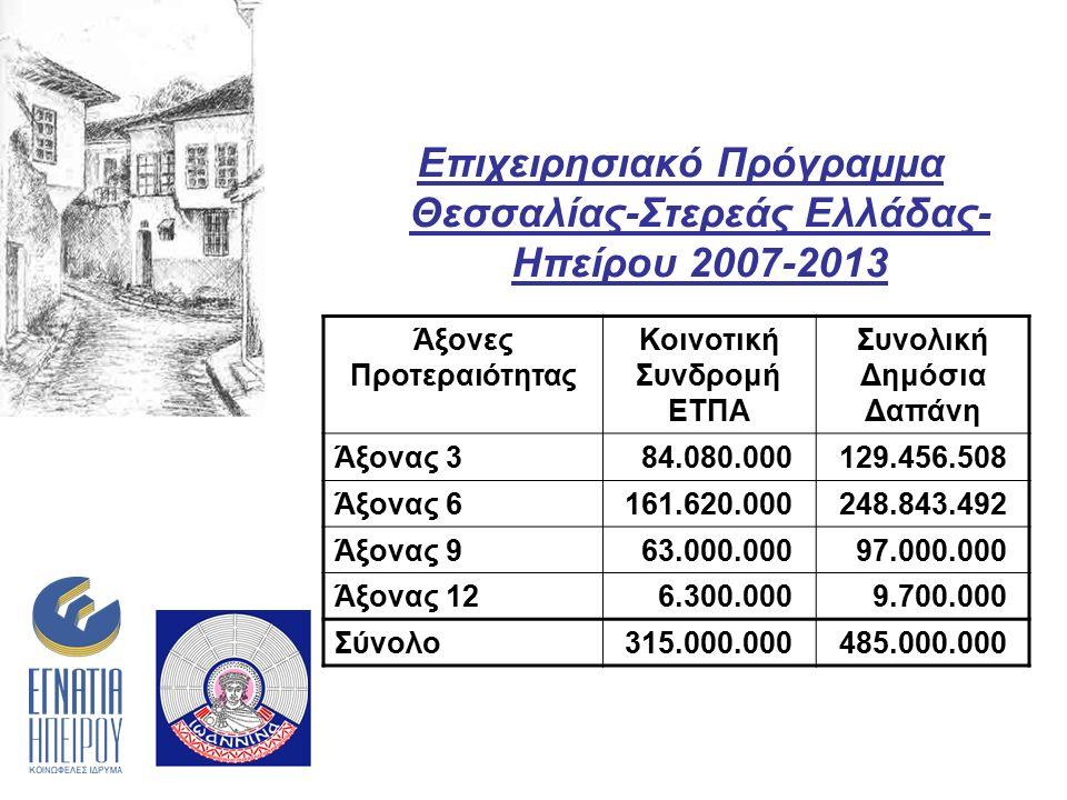 Επιχειρησιακό Πρόγραμμα Θεσσαλίας-Στερεάς Ελλάδας- Ηπείρου 2007-2013 Άξονες Προτεραιότητας Κοινοτική Συνδρομή ΕΤΠΑ Συνολική Δημόσια Δαπάνη Άξονας 3 84.080.000129.456.508 Άξονας 6161.620.000248.843.492 Άξονας 9 63.000.000 97.000.000 Άξονας 12 6.300.000 9.700.000 Σύνολο315.000.000485.000.000