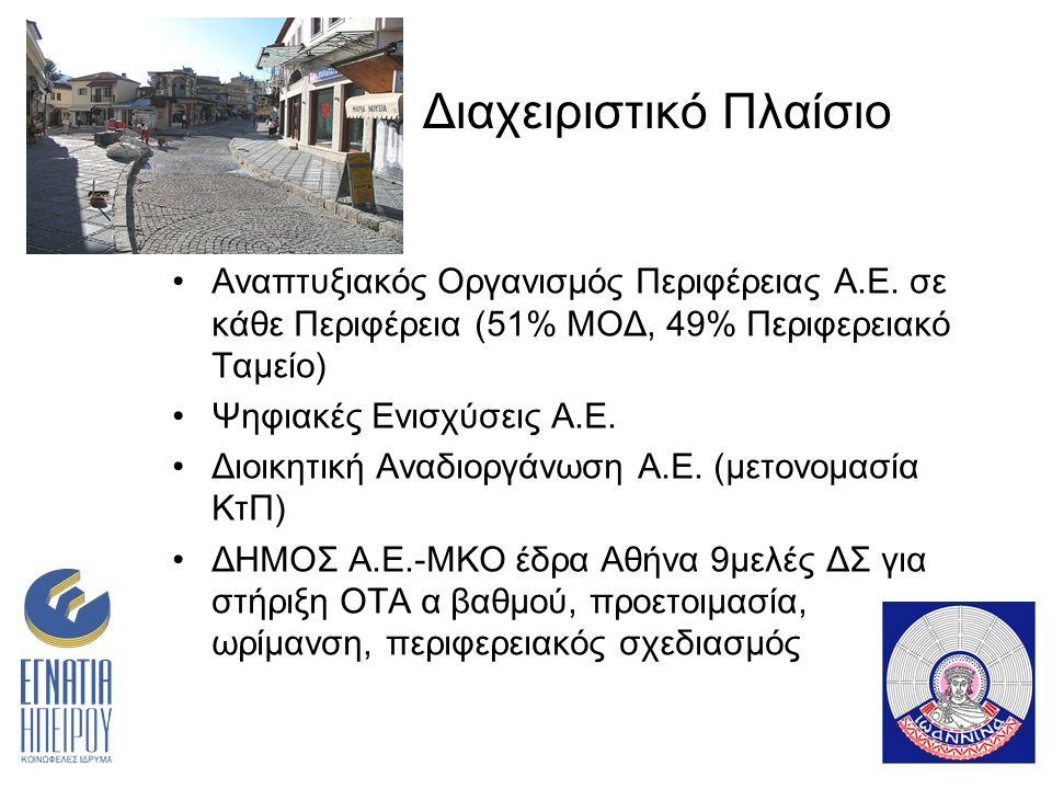 Διαχειριστικό Πλαίσιο Αναπτυξιακός Οργανισμός Περιφέρειας Α.Ε.