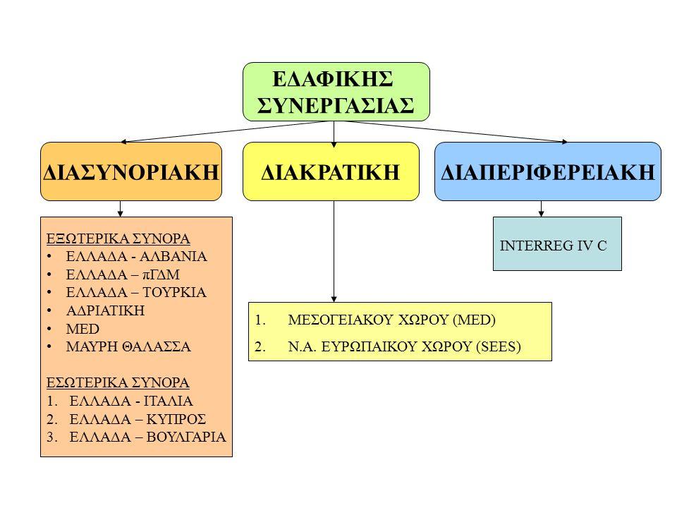 Επιχειρησιακό Πρόγραμμα Θεσσαλίας- Στερεάς Ελλάδας-Ηπείρου 2007-2013 Ενσωματώνονται τα επιμέρους Επιχειρησιακά Προγράμματα των Περιφερειών Θεσσαλίας-Στερεάς Ελλάδας & Ηπείρου, με την μορφή ενιαίου κειμένου Υποβλήθηκε στο ΥπΟιΟ - ΕΕ 6 Μαρτίου 2007 Εγκρίθηκε Πρώτη πρόσκληση-Υποδομές και Υπηρεσίες Προσπελασιμότητας-Αναβάθμιση Επαρχιακού και Τοπικού Οδικού Δικτύου