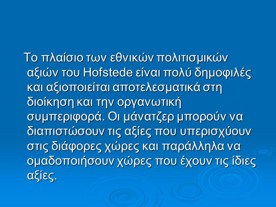 Το πλαίσιο των εθνικών πολιτισμικών αξιών του Hofstede είναι πολύ δημοφιλές και αξιοποιείται αποτελεσματικά στη διοίκηση και την οργανωτική συμπεριφορά.