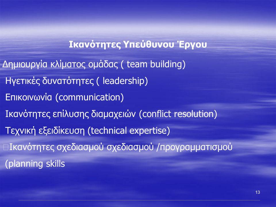 13 Ικανότητες Υπεύθυνου Έργου Δημιουργία κλίματος ομάδας ( team building) Ηγετικές δυνατότητες ( leadership) Επικοινωνία (communication) Ικανότητες επίλυσης διαμαχειών (conflict resolution) Τεχνική εξειδίκευση (technical expertise) Ικανότητες σχεδιασμού σχεδιασμού /προγραμματισμού (planning skills