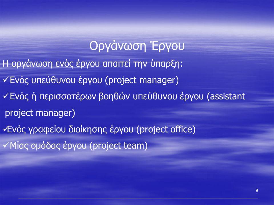9 Οργάνωση Έργου Η οργάνωση ενός έργου απαιτεί την ύπαρξη: Ενός υπεύθυνου έργου (project manager) Ενός ή περισσοτέρων βοηθών υπεύθυνου έργου (assistant project manager) Ενός γραφείου διοίκησης έργου (project office) Μίας ομάδας έργου (project team)