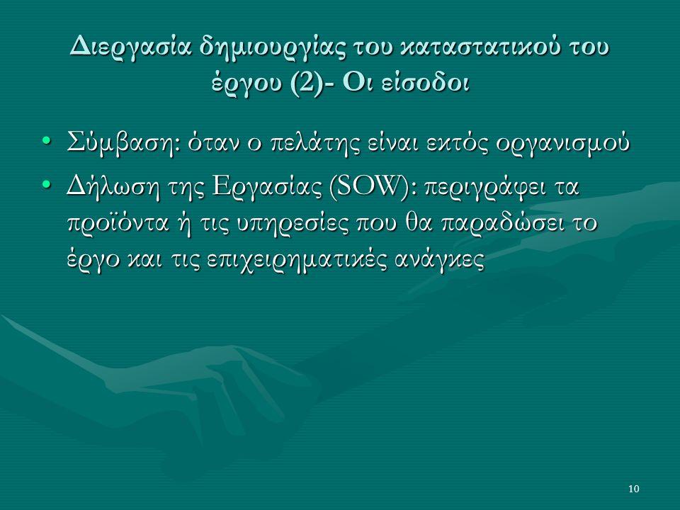 10 Διεργασία δημιουργίας του καταστατικού του έργου (2)- Οι είσοδοι Σύμβαση: όταν ο πελάτης είναι εκτός οργανισμούΣύμβαση: όταν ο πελάτης είναι εκτός οργανισμού Δήλωση της Εργασίας (SOW): περιγράφει τα προϊόντα ή τις υπηρεσίες που θα παραδώσει το έργο και τις επιχειρηματικές ανάγκεςΔήλωση της Εργασίας (SOW): περιγράφει τα προϊόντα ή τις υπηρεσίες που θα παραδώσει το έργο και τις επιχειρηματικές ανάγκες