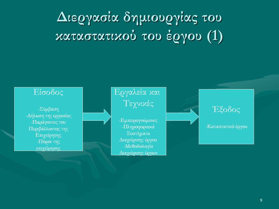 9 Διεργασία δημιουργίας του καταστατικού του έργου (1) Είσοδος -Σύμβαση -Δήλωση της εργασίας -Παράγοντες του Περιβάλλοντος της Επιχείρησης -Πόροι της επιχείρησης Εργαλεία και Τεχνικές -Εμπειρογνώμονες -Πληροφοριακά Συστήματα Διαχείρισης έργου -Μεθοδολογία Διαχείρισης έργων Έξοδος -Καταστατικό έργου