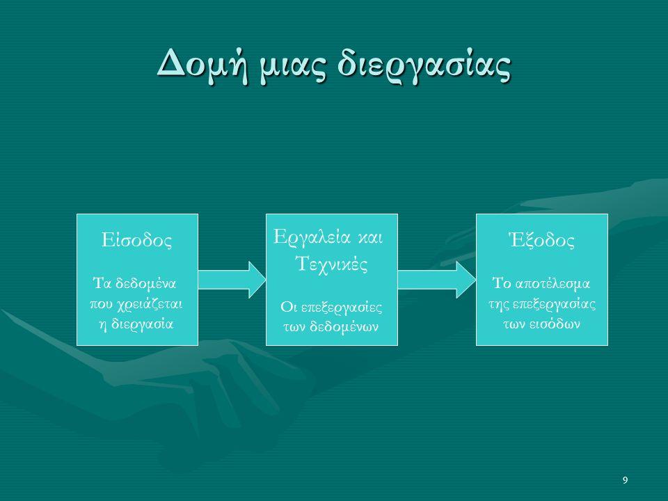 9 Δομή μιας διεργασίας Είσοδος Τα δεδομένα που χρειάζεται η διεργασία Εργαλεία και Τεχνικές Οι επεξεργασίες των δεδομένων Έξοδος Το αποτέλεσμα της επεξεργασίας των εισόδων